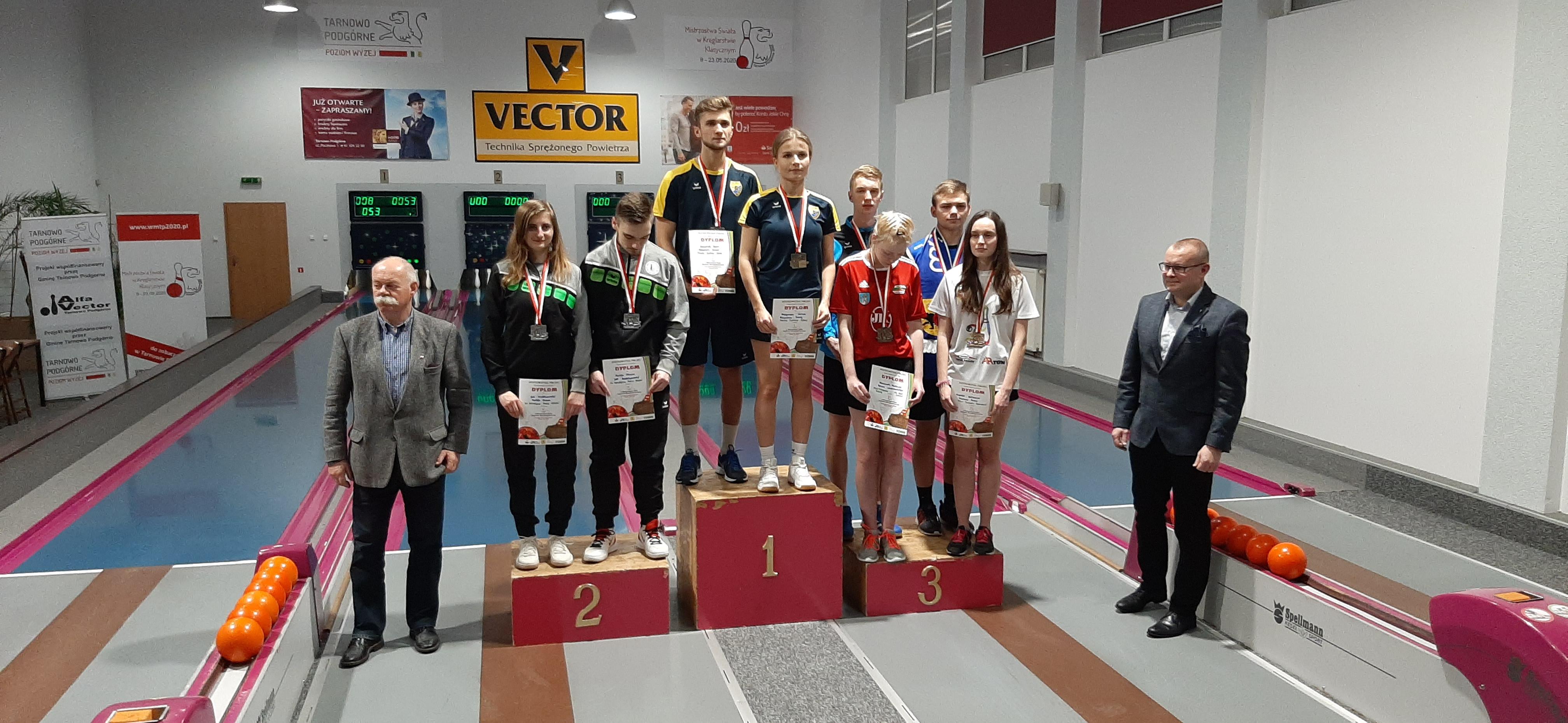mistrzostwa polski juniorów 2020