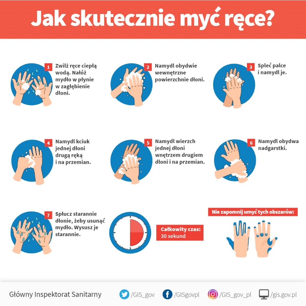 Instrukcja mycia rąk