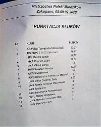 """Młodzicy z KS """"Pilica"""" Tomaszów Mazowiecki zdeklasowali rywali"""